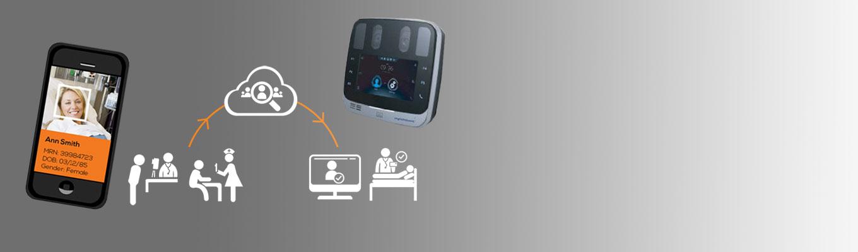 Biometric Patient Identification