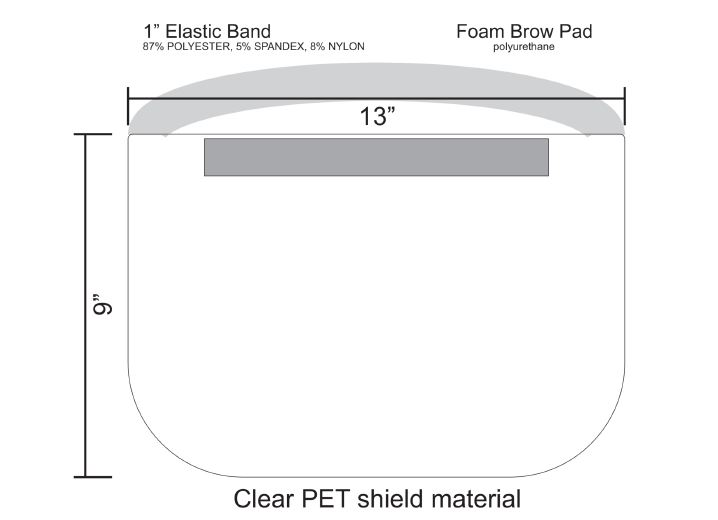 Face Shield Design